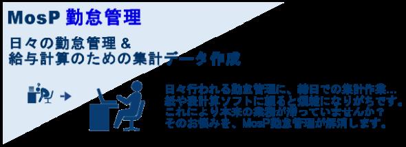 kintai_20150624_1